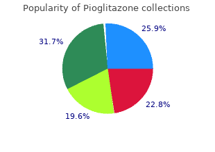 discount pioglitazone 30 mg overnight delivery