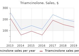 buy generic triamcinolone 4 mg on line