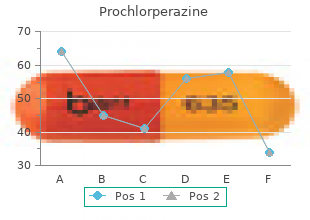 buy prochlorperazine 5mg amex