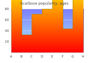 buy discount acarbose on-line