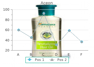 purchase aceon 4 mg with visa