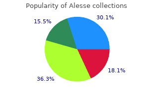 0.18 mg alesse free shipping