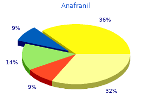 purchase anafranil without a prescription