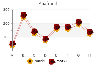 buy anafranil 10mg mastercard
