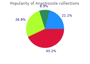 order 1 mg anastrozole fast delivery