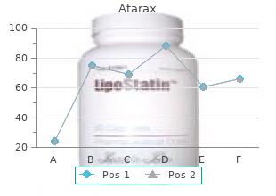 best purchase atarax