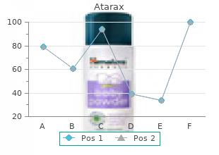 purchase cheapest atarax