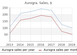 buy cheap aurogra 100mg