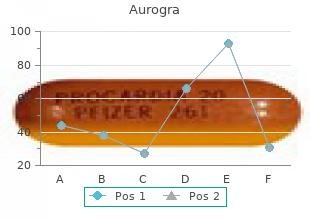 discount generic aurogra uk
