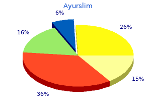 buy ayurslim 60caps without prescription