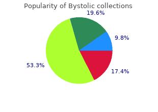 safe bystolic 2.5 mg