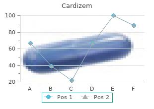 discount cardizem 180 mg