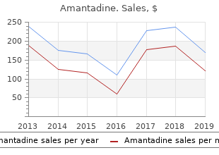 purchase cheap amantadine online