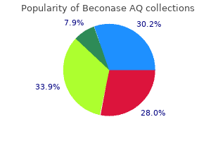 buy generic beconase aq 200MDI