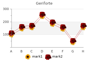 geriforte 100mg with mastercard
