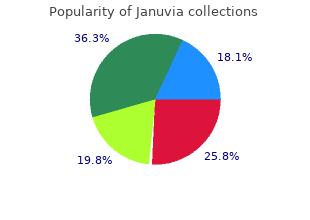 buy generic januvia canada
