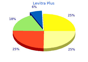 cheap levitra plus 400mg with amex