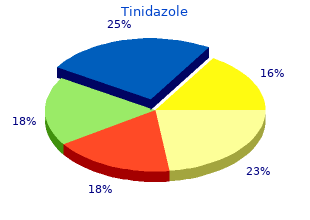 purchase tinidazole 1000 mg fast delivery