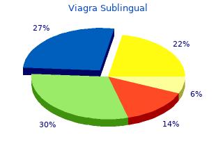 effective viagra sublingual 100 mg