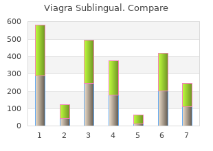order cheapest viagra sublingual and viagra sublingual
