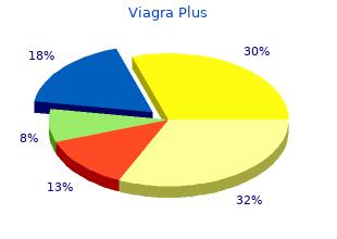 discount viagra plus 400mg