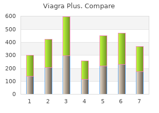discount viagra plus american express