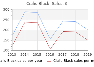 purchase discount cialis black on-line