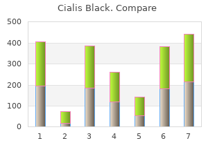 buy cheap cialis black 800mg on-line