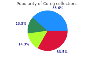 effective coreg 12.5mg