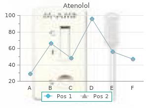 buy 50 mg atenolol with visa