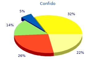 generic 60caps confido with amex
