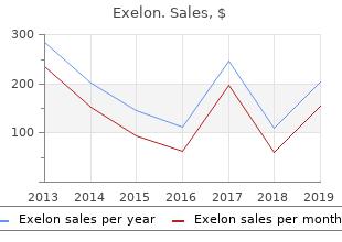 cheap exelon 4.5mg free shipping