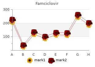 trusted famciclovir 250mg