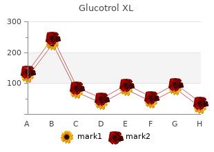 buy glucotrol xl 10mg lowest price
