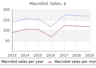 buy cheap macrobid 100mg online