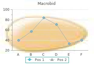 cheap 100mg macrobid amex
