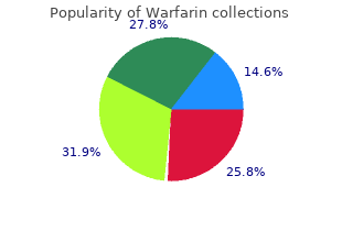 purchase generic warfarin pills