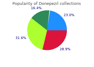 cheap donepezil 5mg on-line