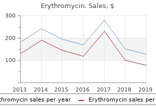 discount erythromycin 500 mg overnight delivery