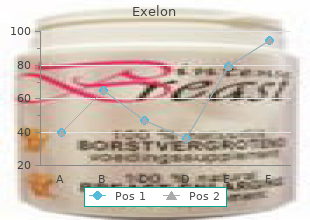 generic 3mg exelon with amex