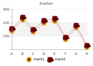 order exelon 4.5 mg visa