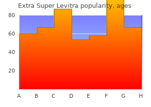 buy 100 mg extra super levitra overnight delivery