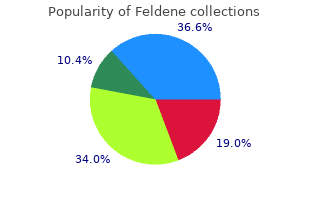 buy feldene discount