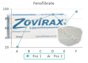 purchase fenofibrate 160 mg without prescription