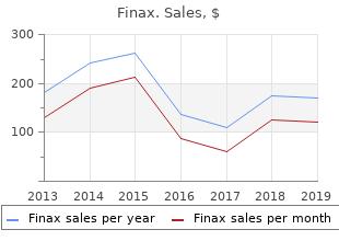 order finax on line amex