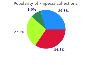 buy discount finpecia on line
