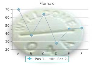 cheap flomax 0.2 mg with visa