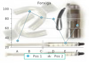 forxiga 10mg low cost