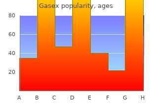 buy genuine gasex on-line