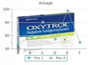 generic 5mg aricept otc